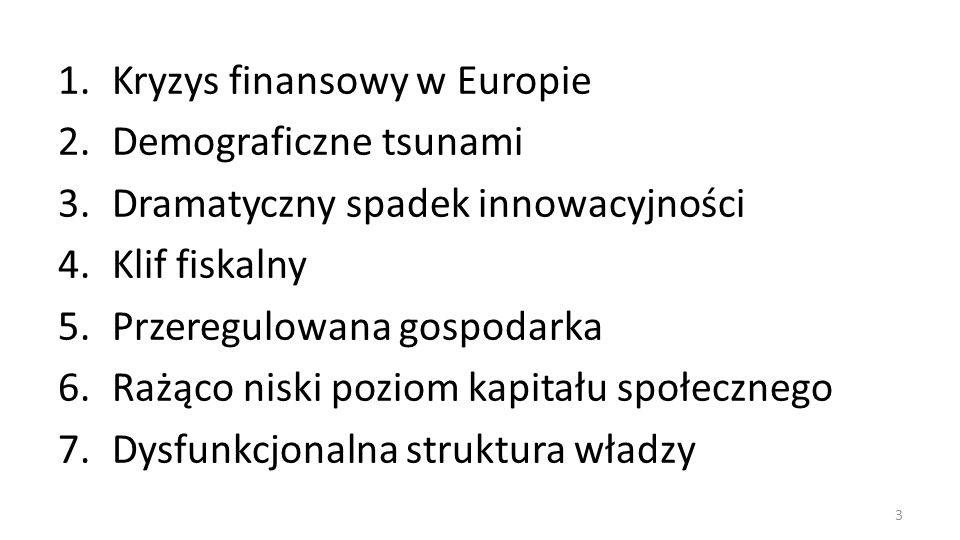 1.Kryzys finansowy w Europie 2.Demograficzne tsunami 3.Dramatyczny spadek innowacyjności 4.Klif fiskalny 5.Przeregulowana gospodarka 6.Rażąco niski po