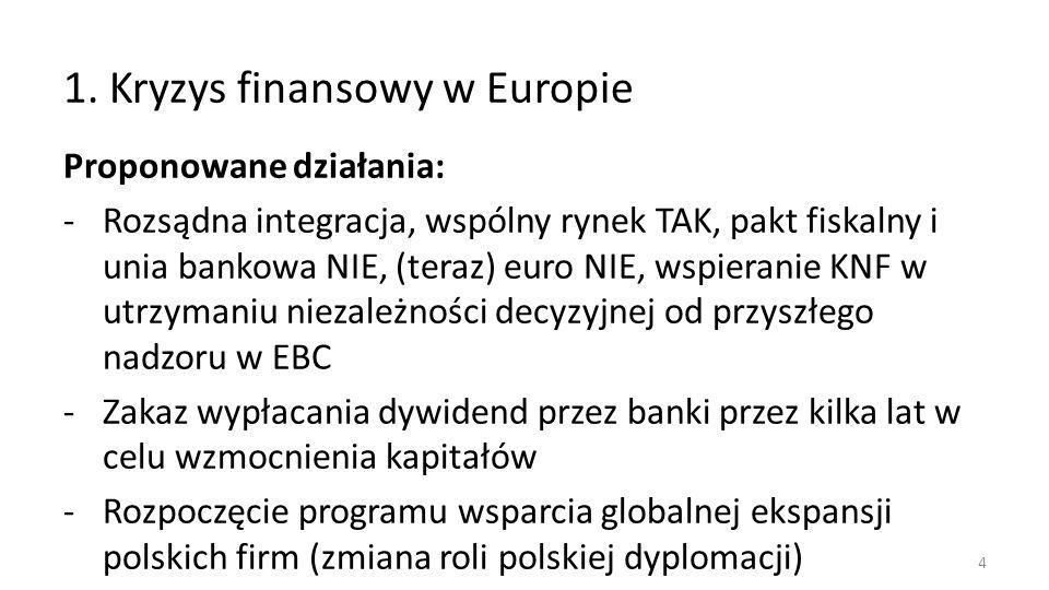 1. Kryzys finansowy w Europie Proponowane działania: -Rozsądna integracja, wspólny rynek TAK, pakt fiskalny i unia bankowa NIE, (teraz) euro NIE, wspi