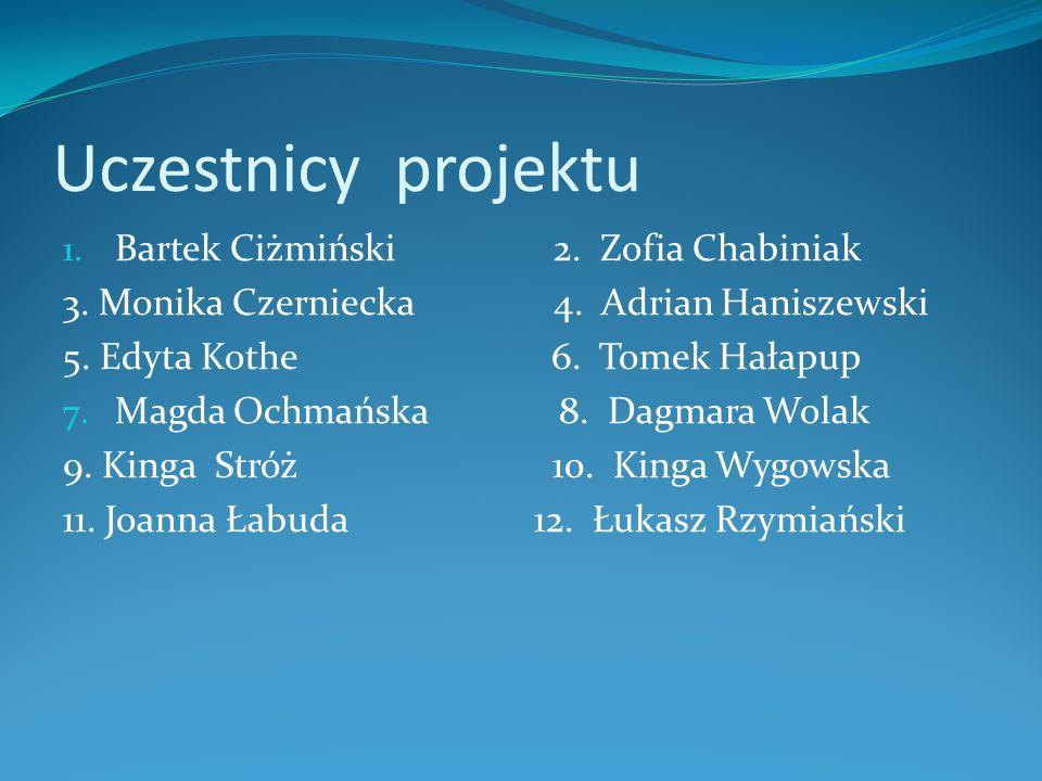 Uczestnicy projektu 1.Bartek Ciżmiński 2. Zofia Chabiniak 3.