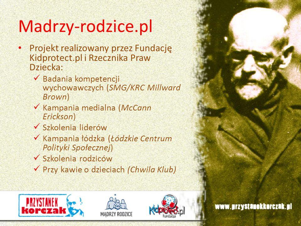 Madrzy-rodzice.pl Projekt realizowany przez Fundację Kidprotect.pl i Rzecznika Praw Dziecka: Badania kompetencji wychowawczych (SMG/KRC Millward Brown