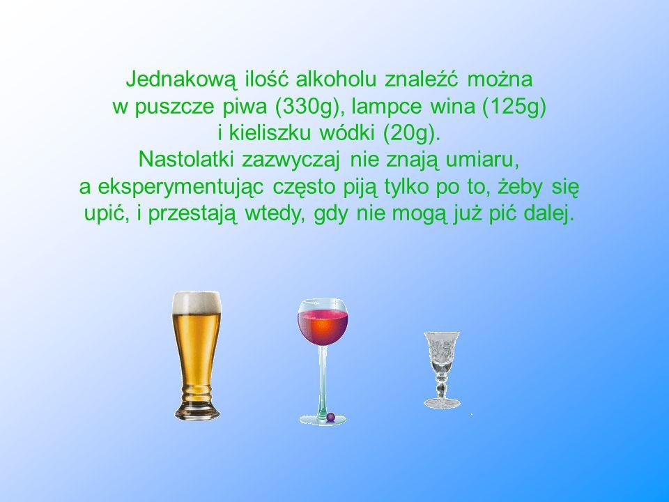 Jednakową ilość alkoholu znaleźć można w puszcze piwa (330g), lampce wina (125g) i kieliszku wódki (20g). Nastolatki zazwyczaj nie znają umiaru, a eks