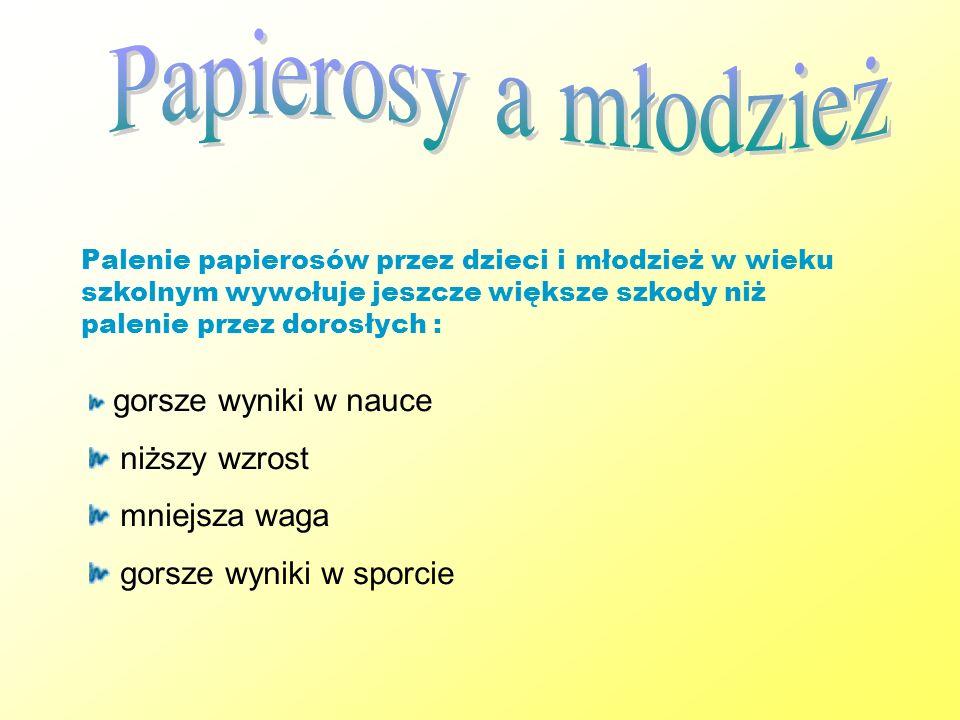 Każdego roku na choroby spowodowane paleniem tytoniu umiera w Polsce przedwcześnie około 100.000 tysięcy ludzi.