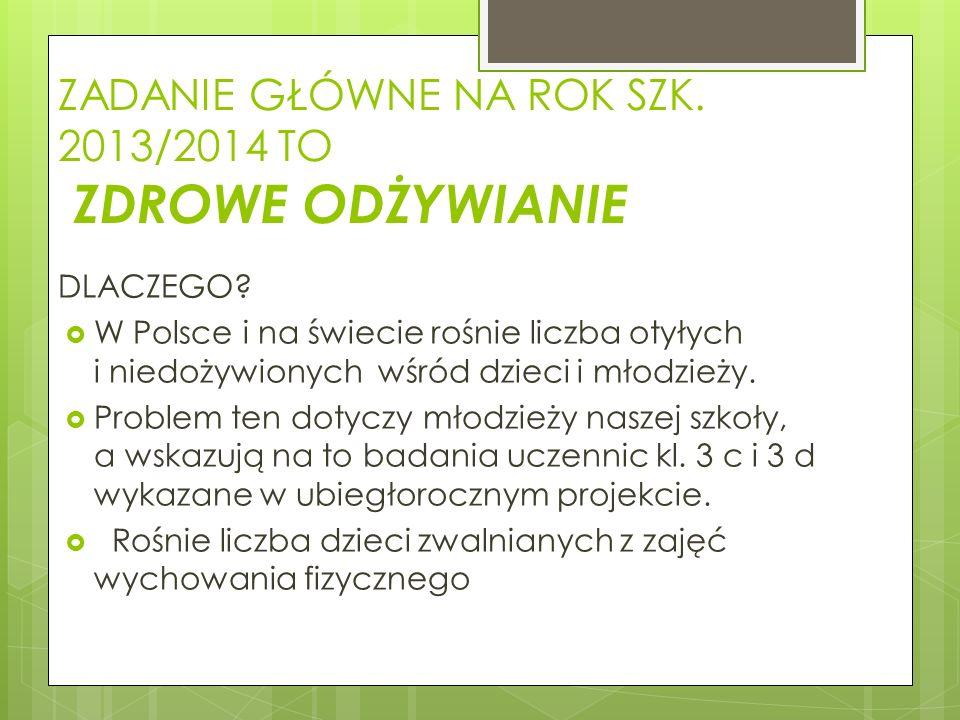 ZADANIE GŁÓWNE NA ROK SZK. 2013/2014 TO ZDROWE ODŻYWIANIE DLACZEGO? W Polsce i na świecie rośnie liczba otyłych i niedożywionych wśród dzieci i młodzi