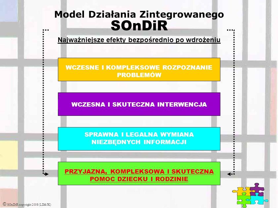 © SOnDiR copyright 2008 (LD&JK) Model Działania Zintegrowanego SOnDiR Najważniejsze efekty bezpośrednio po wdrożeniu WCZESNE I KOMPLEKSOWE ROZPOZNANIE PROBLEMÓW WCZESNA I SKUTECZNA INTERWENCJA SPRAWNA I LEGALNA WYMIANA NIEZBĘDNYCH INFORMACJI PRZYJAZNA, KOMPLEKSOWA I SKUTECZNA POMOC DZIECKU I RODZINIE