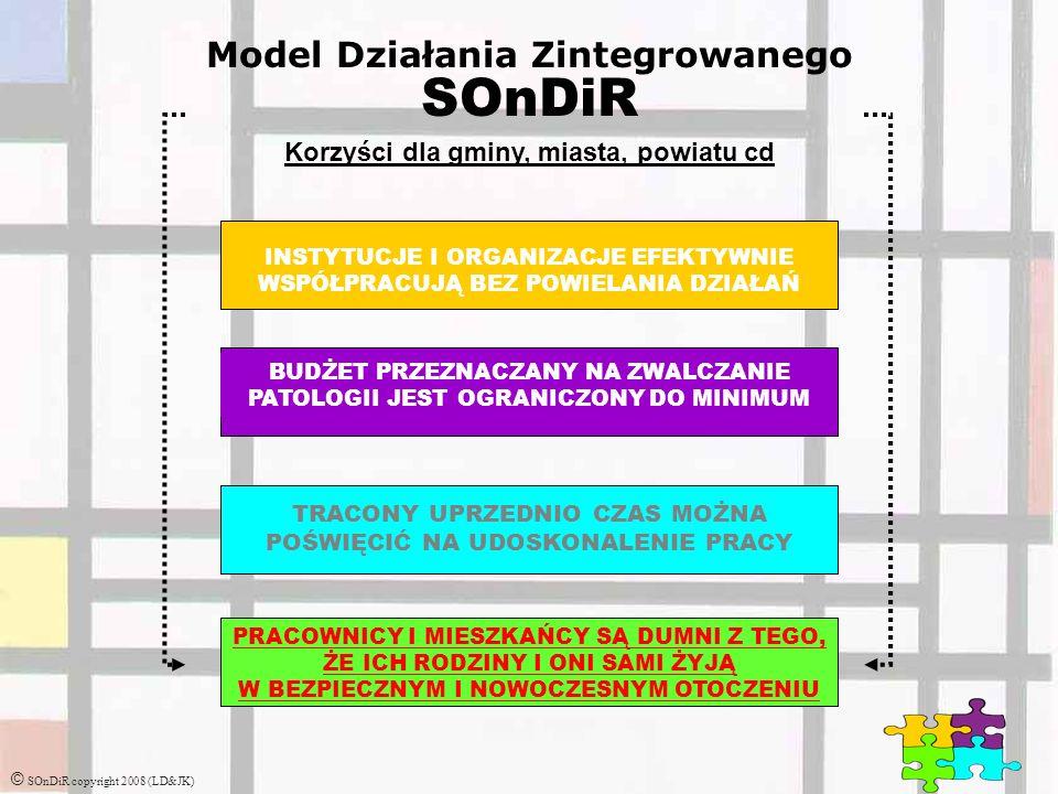 © SOnDiR copyright 2008 (LD&JK) Model Działania Zintegrowanego SOnDiR Korzyści dla gminy, miasta, powiatu cd INSTYTUCJE I ORGANIZACJE EFEKTYWNIE WSPÓŁPRACUJĄ BEZ POWIELANIA DZIAŁAŃ BUDŻET PRZEZNACZANY NA ZWALCZANIE PATOLOGII JEST OGRANICZONY DO MINIMUM TRACONY UPRZEDNIO CZAS MOŻNA POŚWIĘCIĆ NA UDOSKONALENIE PRACY PRACOWNICY I MIESZKAŃCY SĄ DUMNI Z TEGO, ŻE ICH RODZINY I ONI SAMI ŻYJĄ W BEZPIECZNYM I NOWOCZESNYM OTOCZENIU