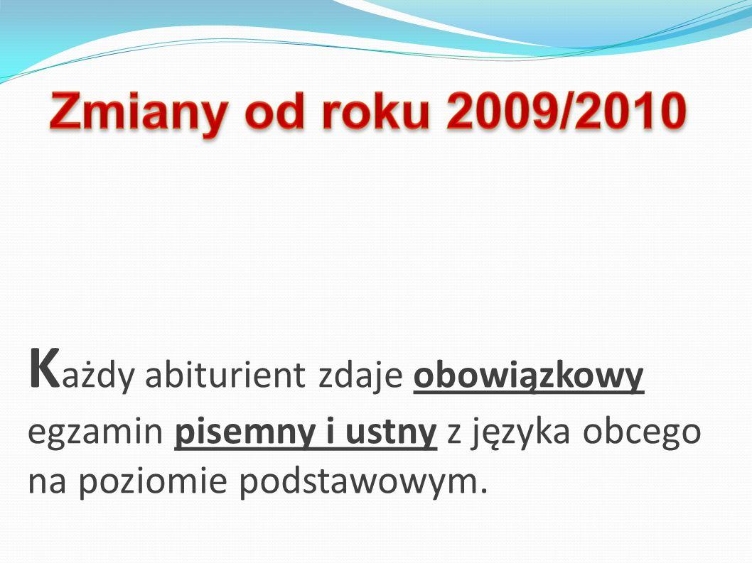 Arkusz egzaminacyjny Wypowiedź pisemna (15 pkt) Zdający pisze 2 teksty użytkowe: krótszy – bez określonego limitu słów, dłuższy – 120-150 słów.