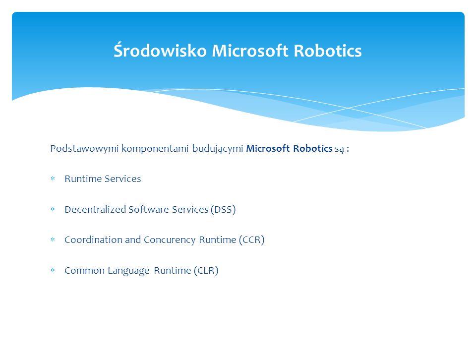 Podstawowymi komponentami budującymi Microsoft Robotics są : Runtime Services Decentralized Software Services (DSS) Coordination and Concurency Runtim