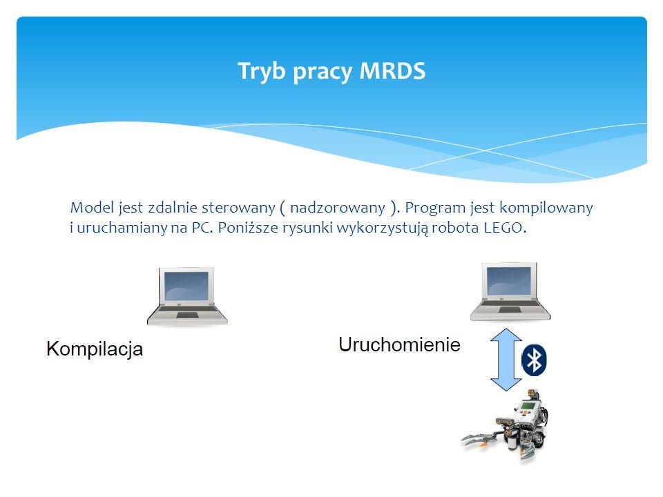 Model jest zdalnie sterowany ( nadzorowany ). Program jest kompilowany i uruchamiany na PC. Poniższe rysunki wykorzystują robota LEGO. Tryb pracy MRDS