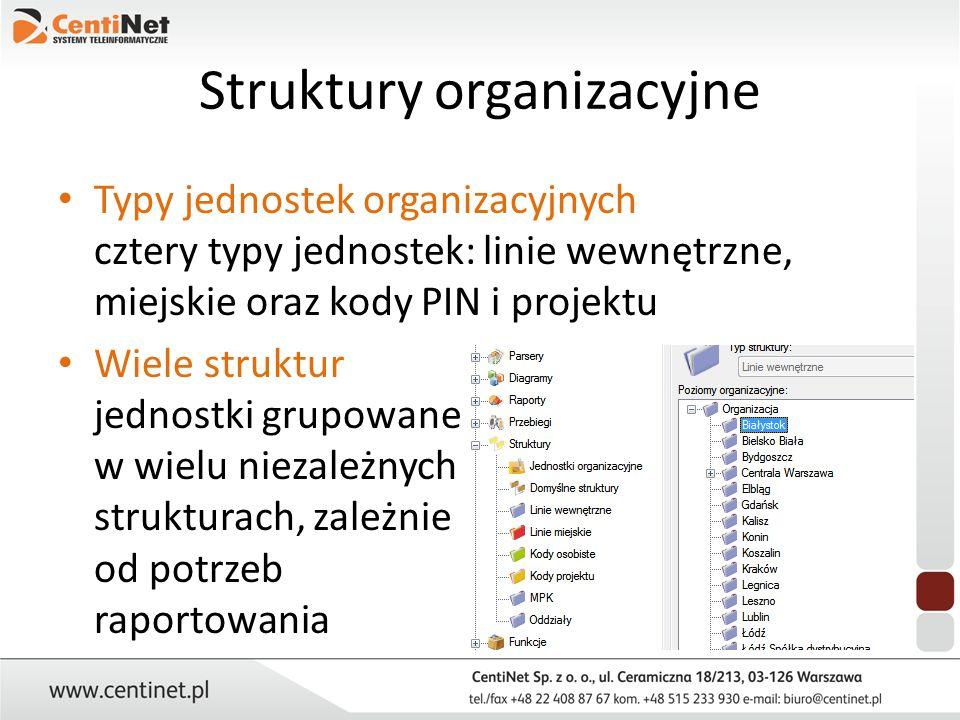 Struktury organizacyjne Typy jednostek organizacyjnych cztery typy jednostek: linie wewnętrzne, miejskie oraz kody PIN i projektu Wiele struktur jedno