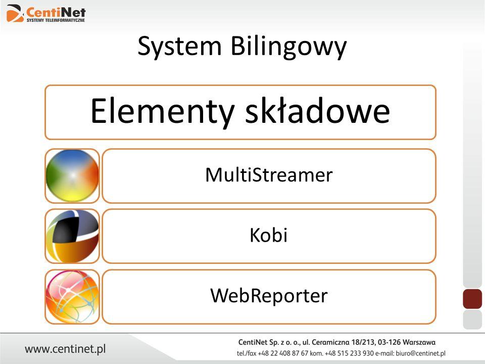 Schemat Systemu Bilingowego MultiStreamer Pobieranie danych z central PBX itp.