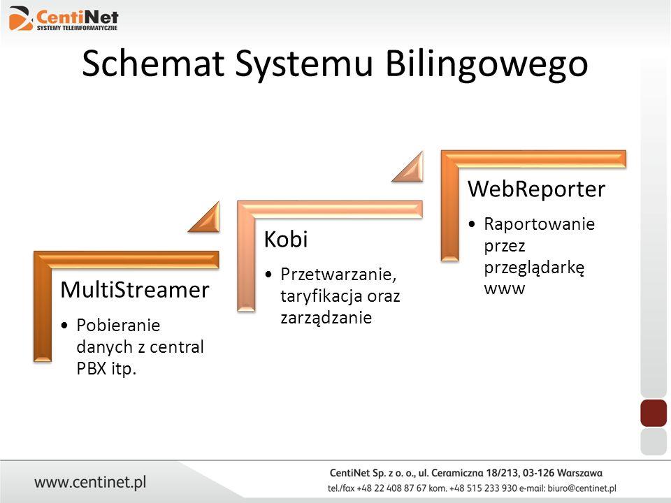 Schemat Systemu Bilingowego MultiStreamer Pobieranie danych z central PBX itp. Kobi Przetwarzanie, taryfikacja oraz zarządzanie WebReporter Raportowan