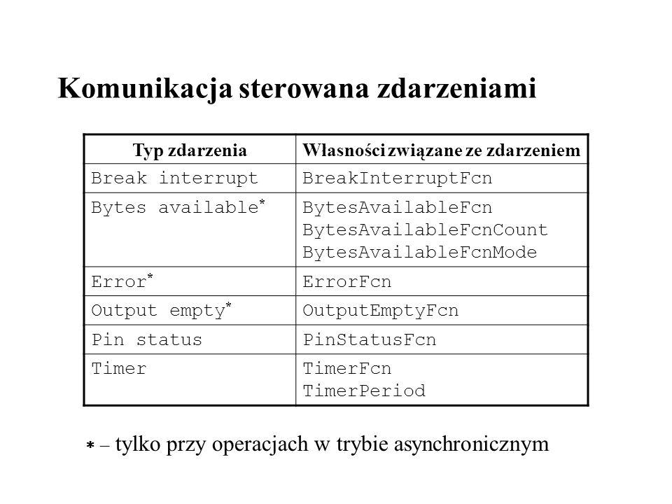 Komunikacja sterowana zdarzeniami Typ zdarzeniaWłasności związane ze zdarzeniem Break interruptBreakInterruptFcn Bytes available * BytesAvailableFcn BytesAvailableFcnCount BytesAvailableFcnMode Error * ErrorFcn Output empty * OutputEmptyFcn Pin statusPinStatusFcn TimerTimerFcn TimerPeriod – tylko przy operacjach w trybie asynchronicznym