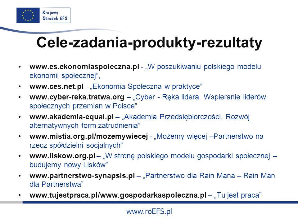 www.roEFS.pl Cele-zadania-produkty-rezultaty www.es.ekonomiaspoleczna.pl - W poszukiwaniu polskiego modelu ekonomii społecznej, www.ces.net.pl - Ekonomia Społeczna w praktyce www.cyber-reka.tratwa.org – Cyber - Ręka lidera.