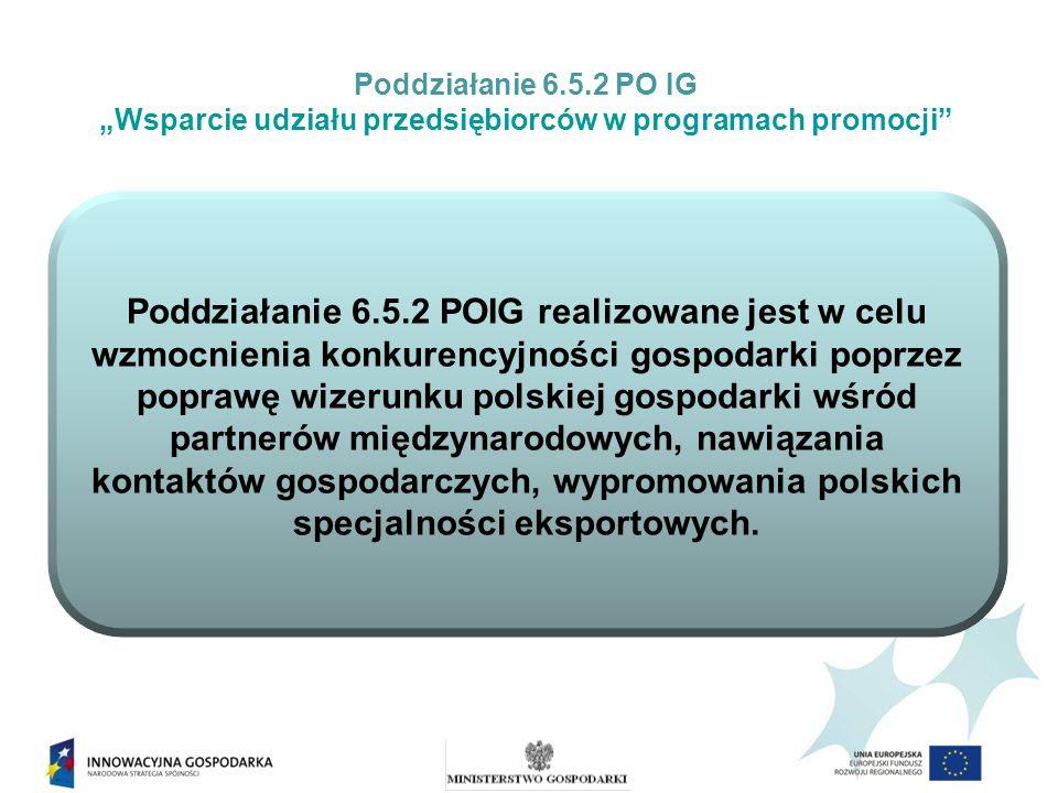 Poddziałanie 6.5.2 PO IG Wsparcie udziału przedsiębiorców w programach promocji Poddziałanie 6.5.2 POIG realizowane jest w celu wzmocnienia konkurencyjności gospodarki poprzez poprawę wizerunku polskiej gospodarki wśród partnerów międzynarodowych, nawiązania kontaktów gospodarczych, wypromowania polskich specjalności eksportowych.