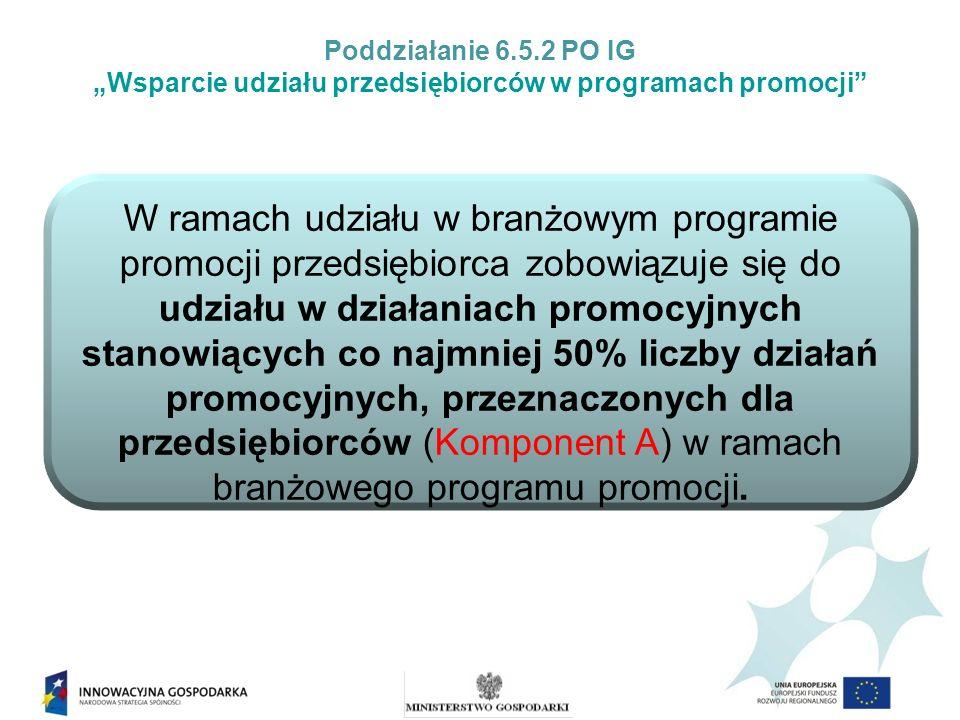 Poddziałanie 6.5.2 PO IG Wsparcie udziału przedsiębiorców w programach promocji W ramach udziału w branżowym programie promocji przedsiębiorca zobowiązuje się do udziału w działaniach promocyjnych stanowiących co najmniej 50% liczby działań promocyjnych, przeznaczonych dla przedsiębiorców (Komponent A) w ramach branżowego programu promocji.