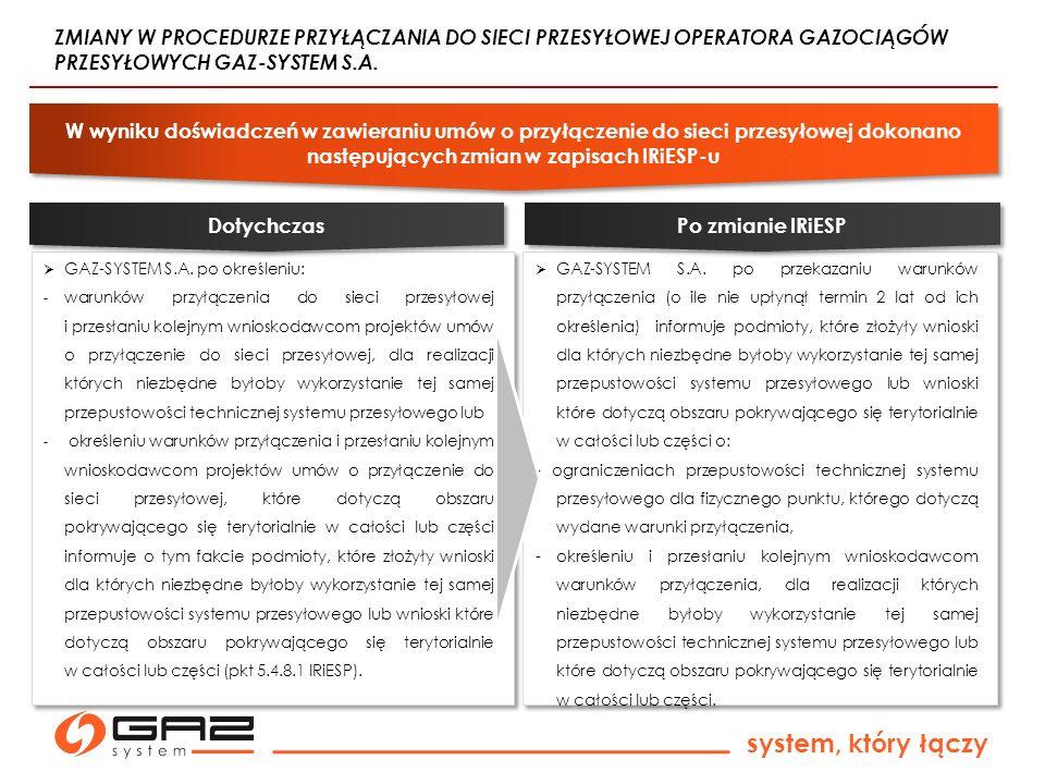 system, który łączy GAZ-SYSTEM S.A. po określeniu: - warunków przyłączenia do sieci przesyłowej i przesłaniu kolejnym wnioskodawcom projektów umów o p