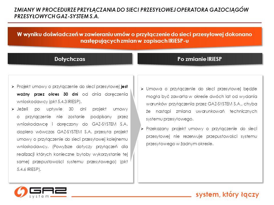system, który łączy Projekt umowy o przyłączenie do sieci przesyłowej jest ważny przez okres 30 dni od dnia doręczenia wnioskodawcy (pkt 5.4.3 IRiESP).