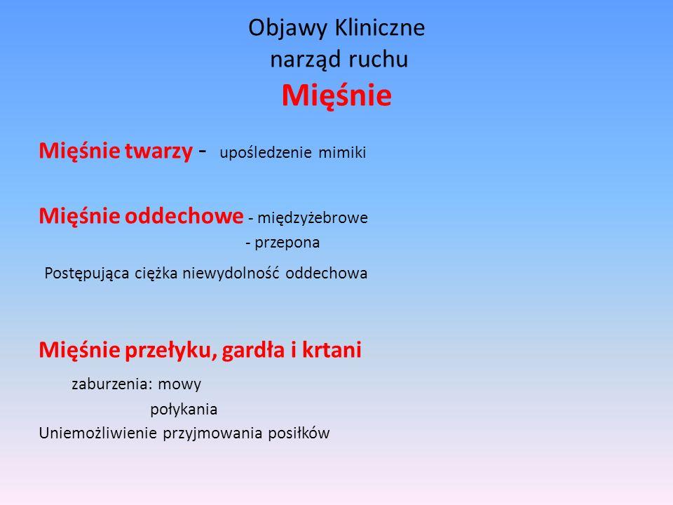 Objawy Kliniczne narząd ruchu Mięśnie Mięśnie twarzy - upośledzenie mimiki Mięśnie oddechowe - międzyżebrowe - przepona Postępująca ciężka niewydolnoś