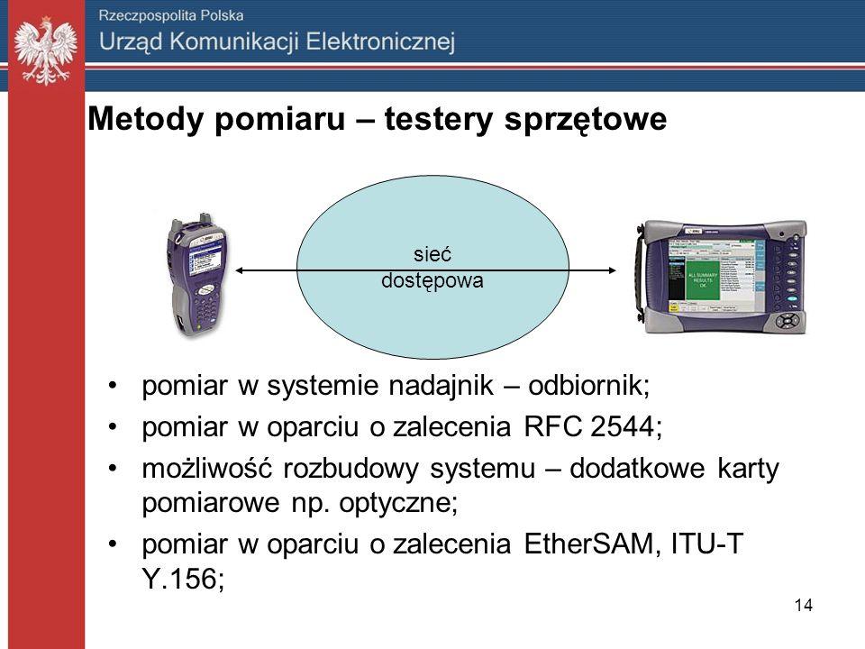 14 Metody pomiaru – testery sprzętowe pomiar w systemie nadajnik – odbiornik; pomiar w oparciu o zalecenia RFC 2544; możliwość rozbudowy systemu – dod