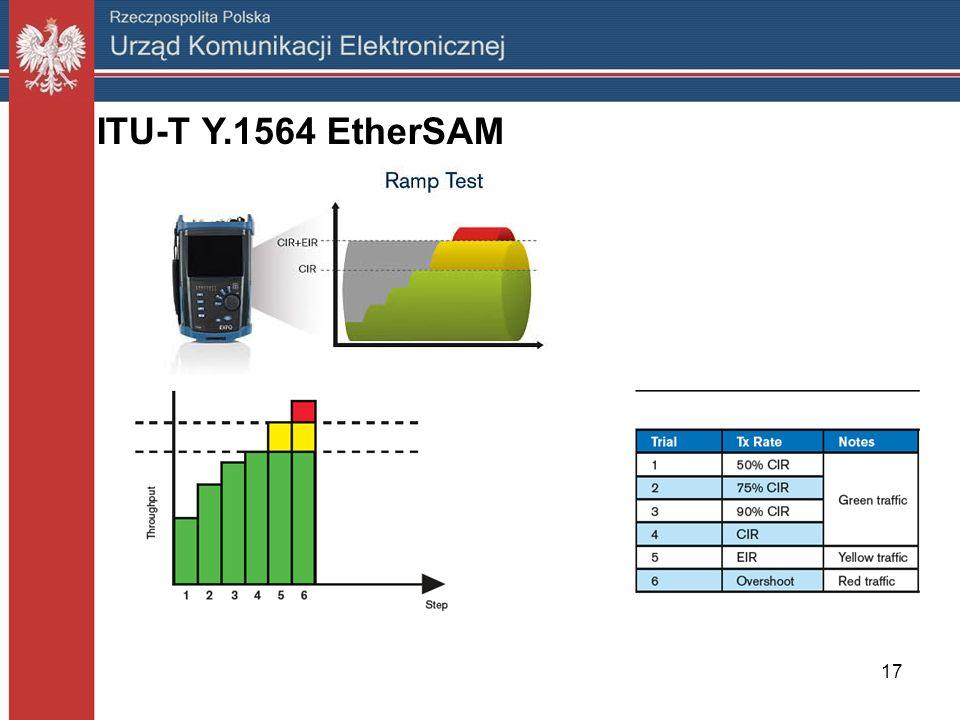 ITU-T Y.1564 EtherSAM 17