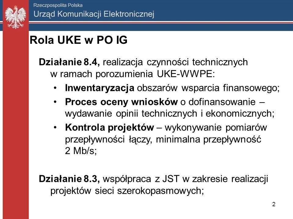 Rola UKE w PO IG Działanie 8.4, realizacja czynności technicznych w ramach porozumienia UKE-WWPE: Inwentaryzacja obszarów wsparcia finansowego; Proces
