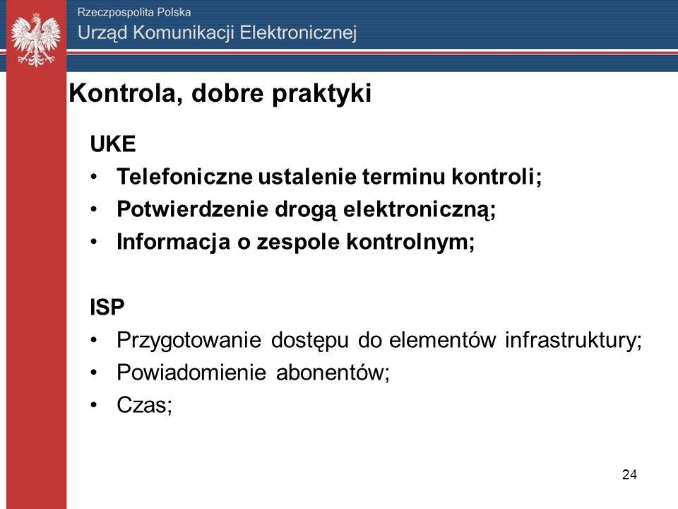 Kontrola, dobre praktyki UKE Telefoniczne ustalenie terminu kontroli; Potwierdzenie drogą elektroniczną; Informacja o zespole kontrolnym; ISP Przygoto