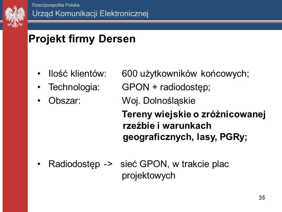 35 Projekt firmy Dersen Ilość klientów:600 użytkowników końcowych; Technologia:GPON + radiodostęp; Obszar:Woj. Dolnośląskie Tereny wiejskie o zróżnico