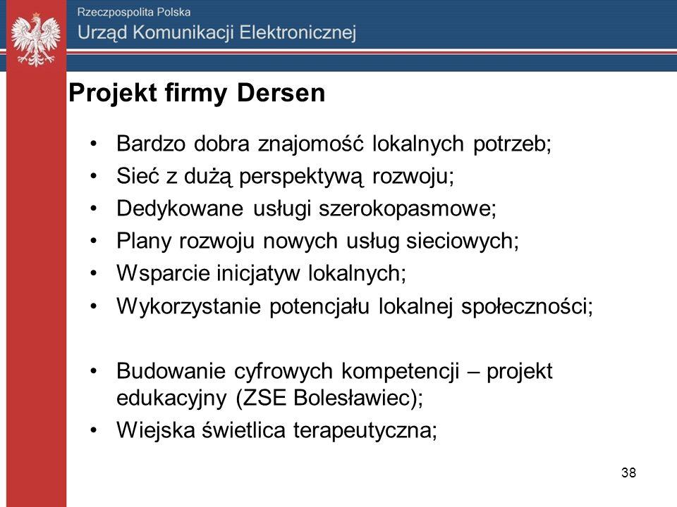 38 Projekt firmy Dersen Bardzo dobra znajomość lokalnych potrzeb; Sieć z dużą perspektywą rozwoju; Dedykowane usługi szerokopasmowe; Plany rozwoju now