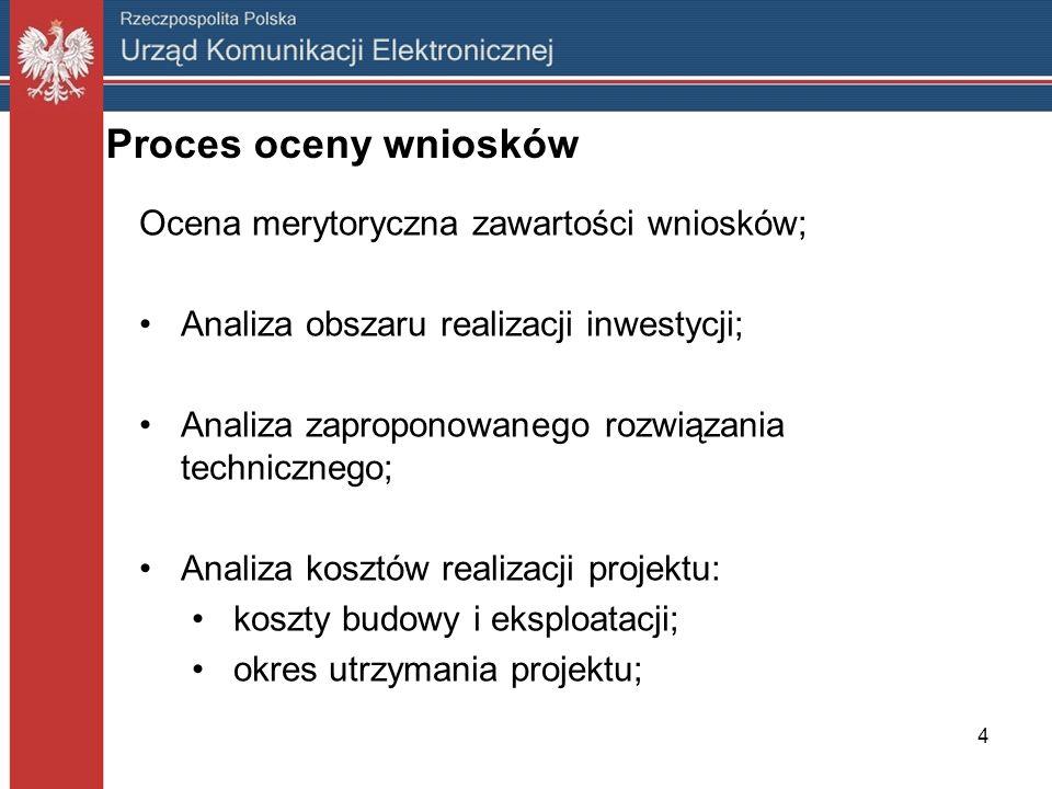 Proces oceny wniosków Ocena merytoryczna zawartości wniosków; Analiza obszaru realizacji inwestycji; Analiza zaproponowanego rozwiązania technicznego;
