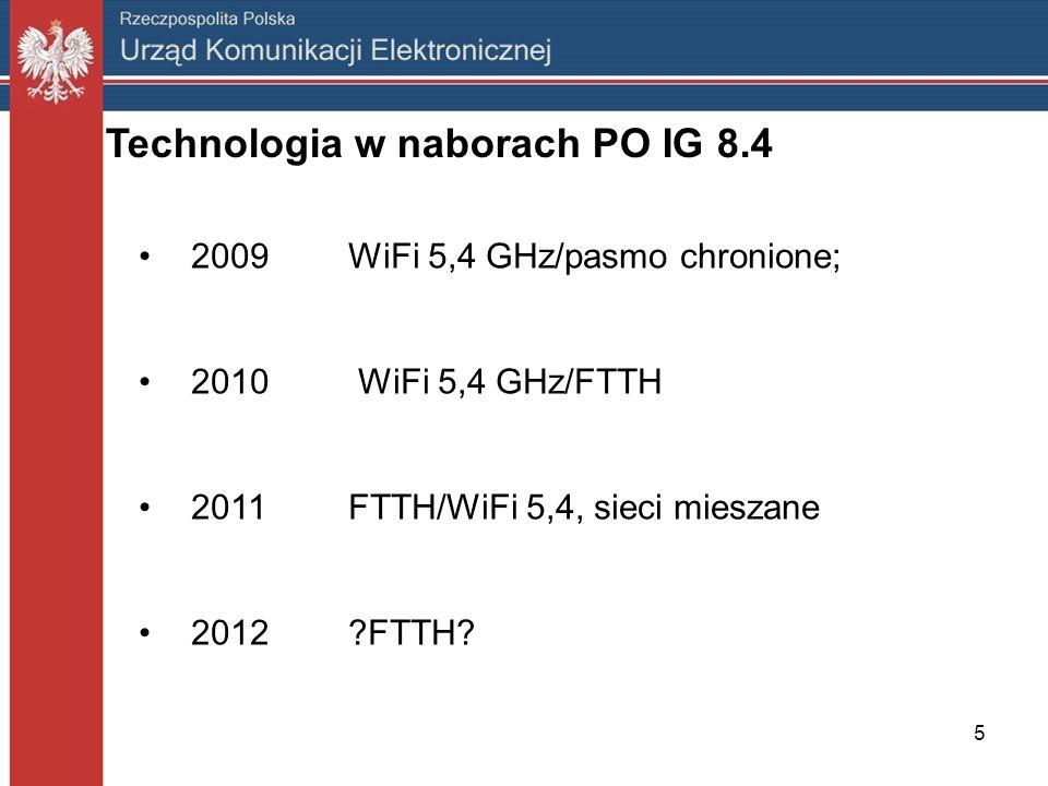Technologia w naborach PO IG 8.4 2009WiFi 5,4 GHz/pasmo chronione; 2010 WiFi 5,4 GHz/FTTH 2011FTTH/WiFi 5,4, sieci mieszane 2012?FTTH? 5