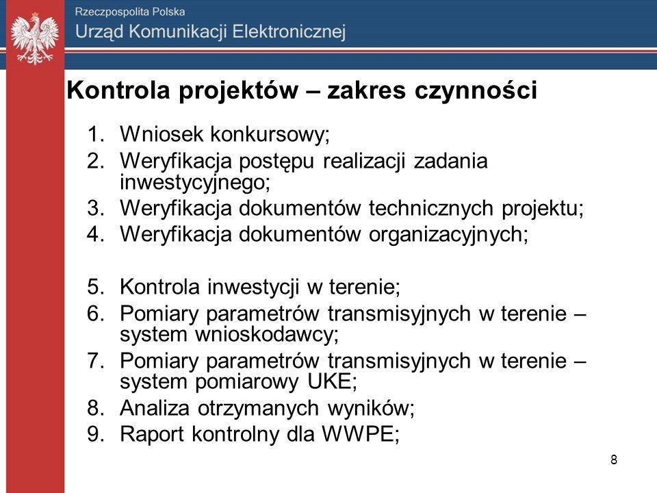 Kontrola projektów – zakres czynności 1.Wniosek konkursowy; 2.Weryfikacja postępu realizacji zadania inwestycyjnego; 3.Weryfikacja dokumentów technicz