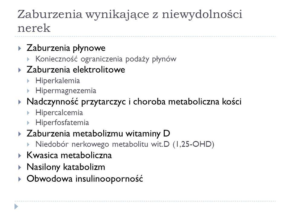 Zaburzenia wynikające z niewydolności nerek Zaburzenia płynowe Konieczność ograniczenia podaży płynów Zaburzenia elektrolitowe Hiperkalemia Hipermagne