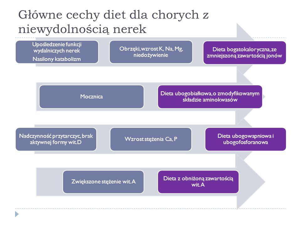 Główne cechy diet dla chorych z niewydolnością nerek Upośledzenie funkcji wydalniczych nerek Nasilony katabolizm Obrzęki, wzrost K, Na, Mg, niedożywie