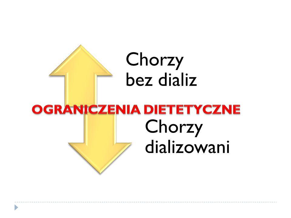 Chorzy bez dializ Chorzy dializowani
