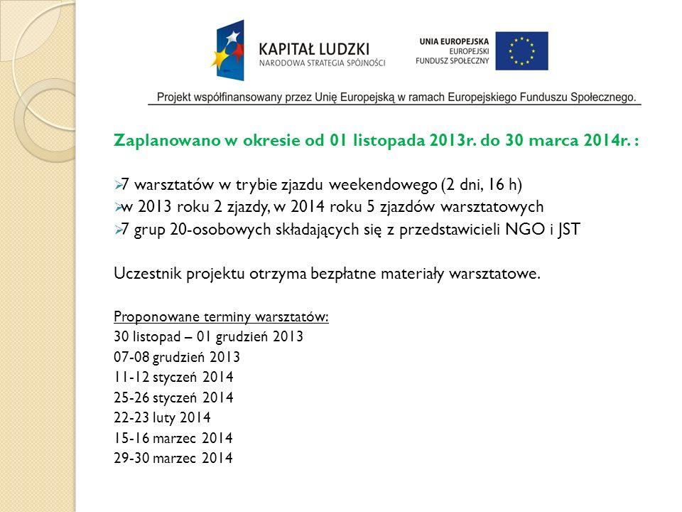 Zaplanowano w okresie od 01 listopada 2013r. do 30 marca 2014r.
