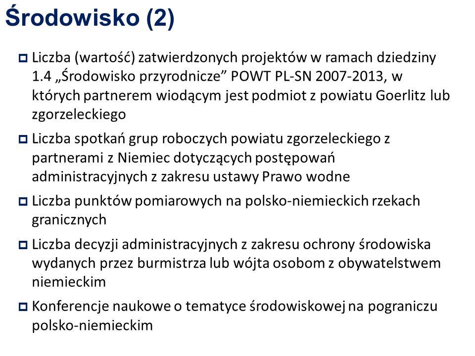 Środowisko (2) Liczba (wartość) zatwierdzonych projektów w ramach dziedziny 1.4 Środowisko przyrodnicze POWT PL-SN 2007-2013, w których partnerem wiodącym jest podmiot z powiatu Goerlitz lub zgorzeleckiego Liczba spotkań grup roboczych powiatu zgorzeleckiego z partnerami z Niemiec dotyczących postępowań administracyjnych z zakresu ustawy Prawo wodne Liczba punktów pomiarowych na polsko-niemieckich rzekach granicznych Liczba decyzji administracyjnych z zakresu ochrony środowiska wydanych przez burmistrza lub wójta osobom z obywatelstwem niemieckim Konferencje naukowe o tematyce środowiskowej na pograniczu polsko-niemieckim
