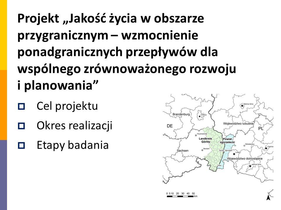 Projekt Jakość życia w obszarze przygranicznym – wzmocnienie ponadgranicznych przepływów dla wspólnego zrównoważonego rozwoju i planowania Cel projektu Okres realizacji Etapy badania