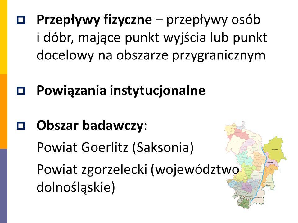 Przepływy fizyczne – przepływy osób i dóbr, mające punkt wyjścia lub punkt docelowy na obszarze przygranicznym Powiązania instytucjonalne Obszar badawczy: Powiat Goerlitz (Saksonia) Powiat zgorzelecki (województwo dolnośląskie)