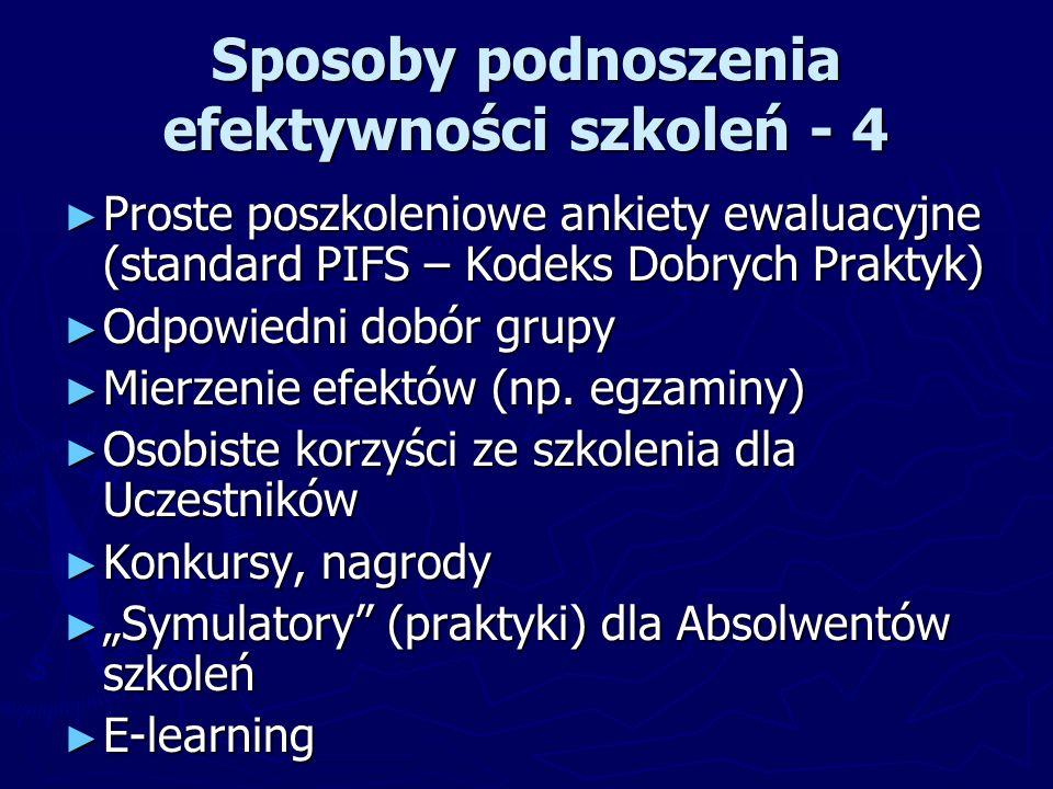 Sposoby podnoszenia efektywności szkoleń - 4 Proste poszkoleniowe ankiety ewaluacyjne (standard PIFS – Kodeks Dobrych Praktyk) Proste poszkoleniowe ankiety ewaluacyjne (standard PIFS – Kodeks Dobrych Praktyk) Odpowiedni dobór grupy Odpowiedni dobór grupy Mierzenie efektów (np.