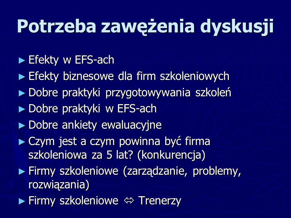 Potrzeba zawężenia dyskusji Efekty w EFS-ach Efekty w EFS-ach Efekty biznesowe dla firm szkoleniowych Efekty biznesowe dla firm szkoleniowych Dobre praktyki przygotowywania szkoleń Dobre praktyki przygotowywania szkoleń Dobre praktyki w EFS-ach Dobre praktyki w EFS-ach Dobre ankiety ewaluacyjne Dobre ankiety ewaluacyjne Czym jest a czym powinna być firma szkoleniowa za 5 lat.
