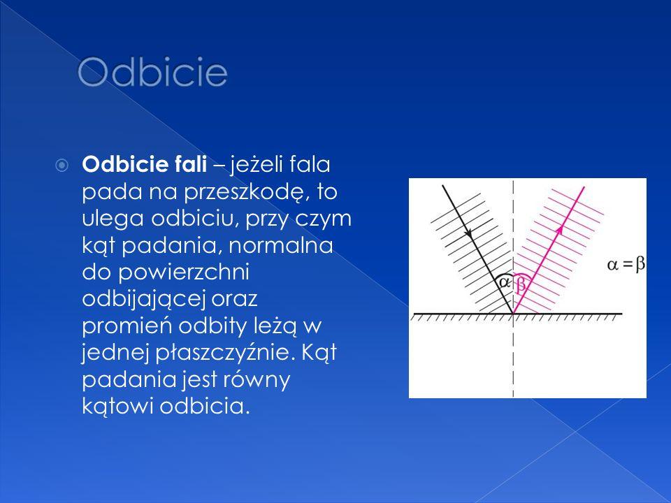Odbicie fali – jeżeli fala pada na przeszkodę, to ulega odbiciu, przy czym kąt padania, normalna do powierzchni odbijającej oraz promień odbity leżą w