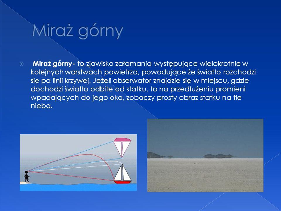 Miraż górny- to zjawisko załamania występujące wielokrotnie w kolejnych warstwach powietrza, powodujące że światło rozchodzi się po linii krzywej. Jeż