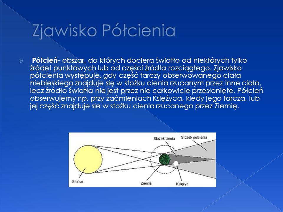Półcień - obszar, do których dociera światło od niektórych tylko źródeł punktowych lub od części źródła rozciągłego. Zjawisko półcienia występuje, gdy