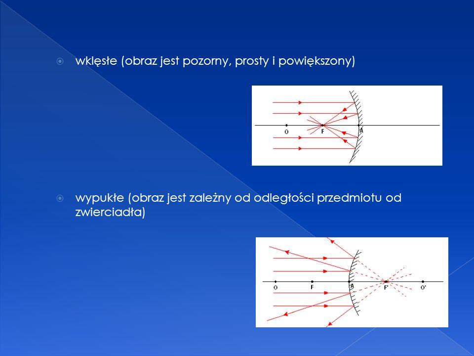 wklęsłe (obraz jest pozorny, prosty i powiększony) wypukłe (obraz jest zależny od odległości przedmiotu od zwierciadła)