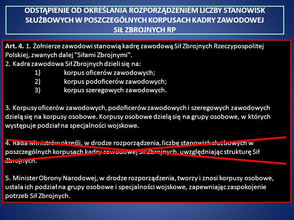 Art. 4. 1. Żołnierze zawodowi stanowią kadrę zawodową Sił Zbrojnych Rzeczypospolitej Polskiej, zwanych dalej