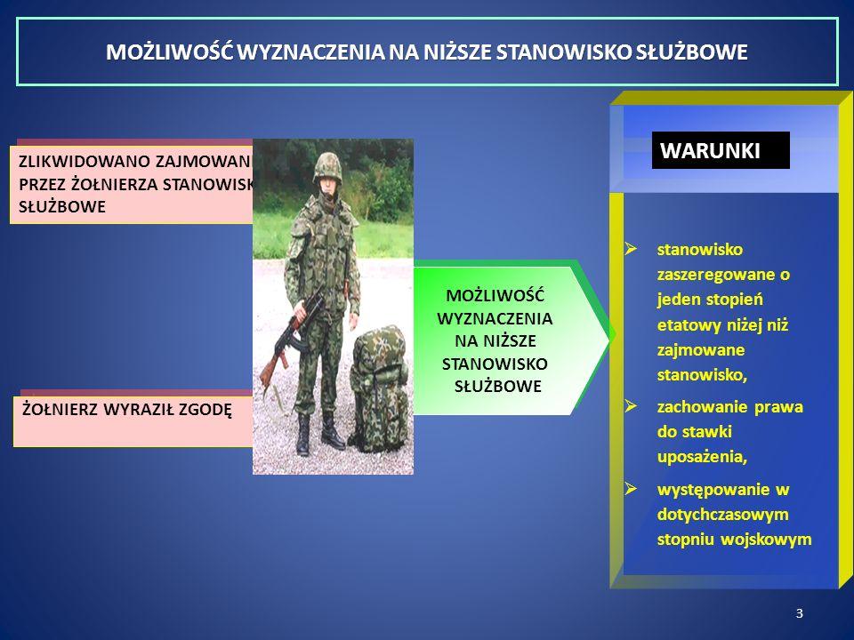 4 - Szef SGWP, - Dowódcy RSZ, - Dowódca Operacyjny SZ, - Szef Inspektoratu Wsparcia SZ, - Dyrektor (Szef) komórki organizacyjnej MON, w tym tworzącej SGWP, - żołnierz – na stanowisku – od stopnia etat.