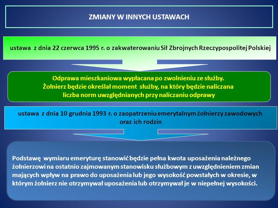 ZMIANY W INNYCH USTAWACH ustawa z dnia 22 czerwca 1995 r. o zakwaterowaniu Sił Zbrojnych Rzeczypospolitej Polskiej Odprawa mieszkaniowa wypłacana po z