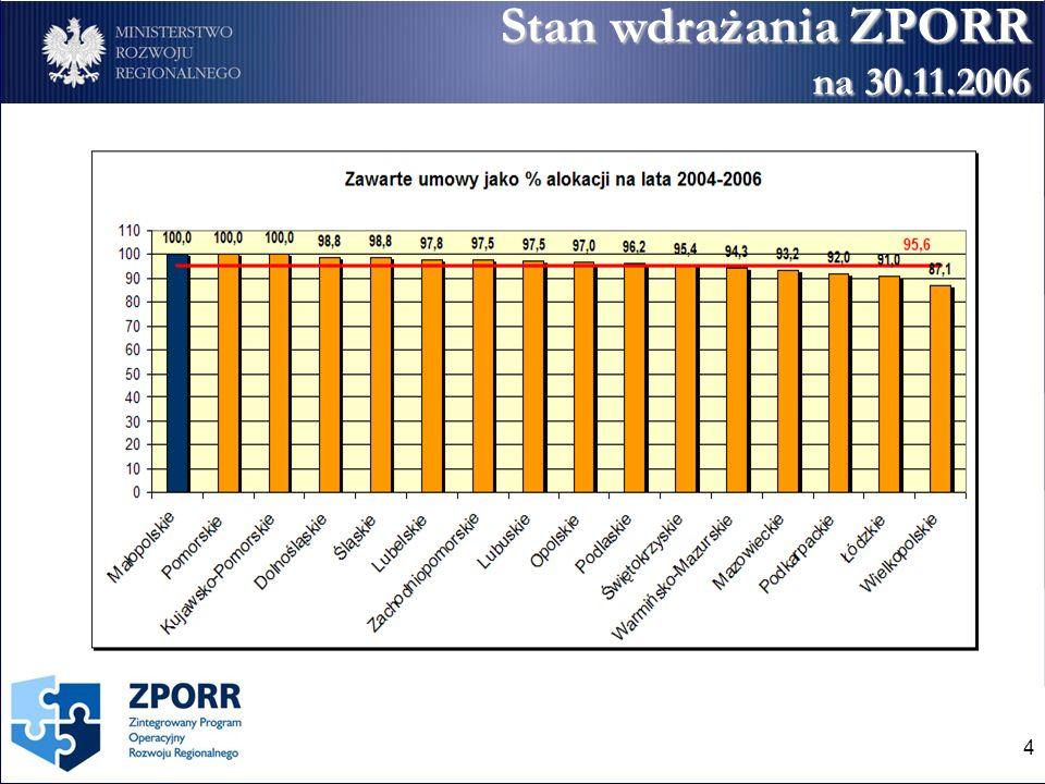 4 Stan wdrażania ZPORR na 30.11.2006 na 30.11.2006