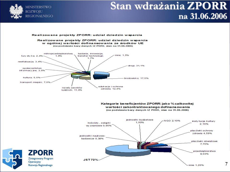 7 Stan wdrażania ZPORR na 31.06.2006
