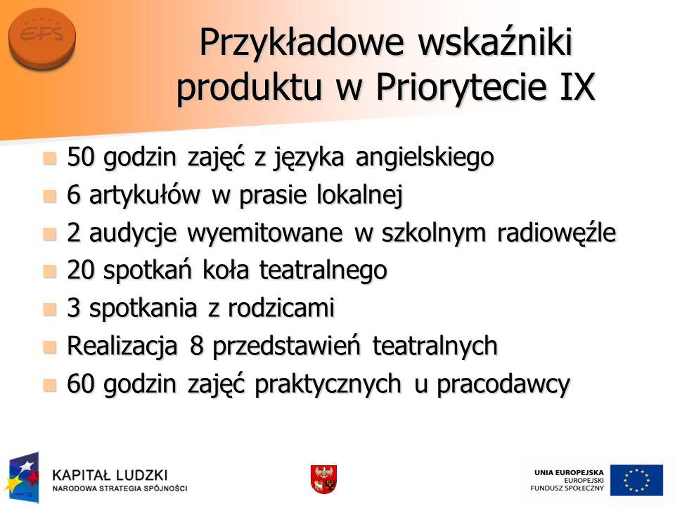 Przykładowe wskaźniki produktu w Priorytecie IX 50 godzin zajęć z języka angielskiego 50 godzin zajęć z języka angielskiego 6 artykułów w prasie lokal